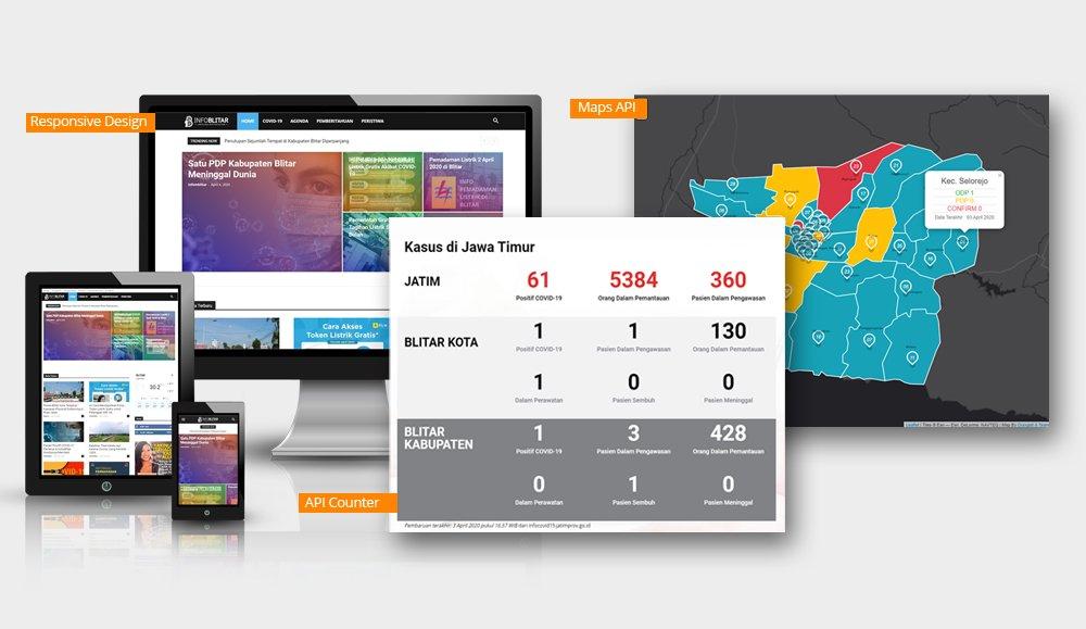 Website Info Blitar